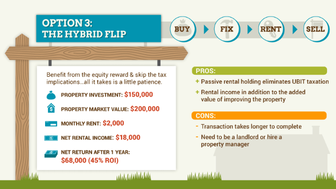 Hybrid-Flip approach for self-directed IRA